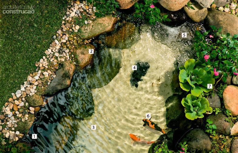 O que uma piscina biol gica for Como fabricar tanques de agua para rusticos