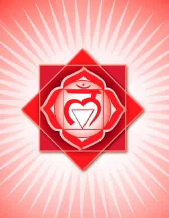 22 Chakras Third, Fourth and fifth Dimensions  – BubbleVinnie