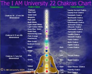 22_chakras_2